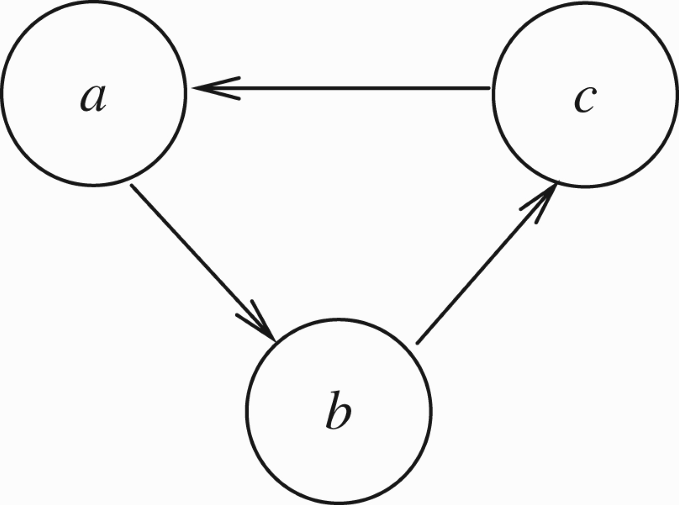 Temporal Numerical And Meta Level Dynamics In Argumentation