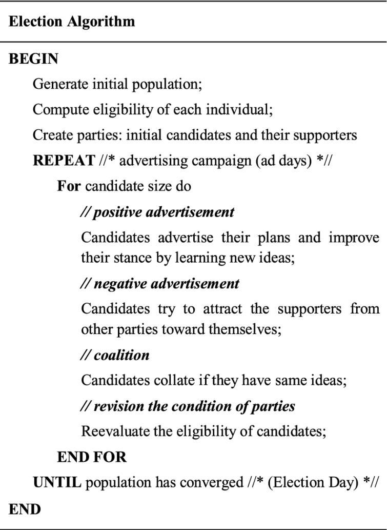 Election algorithm: A new socio-politically inspired strategy - IOS