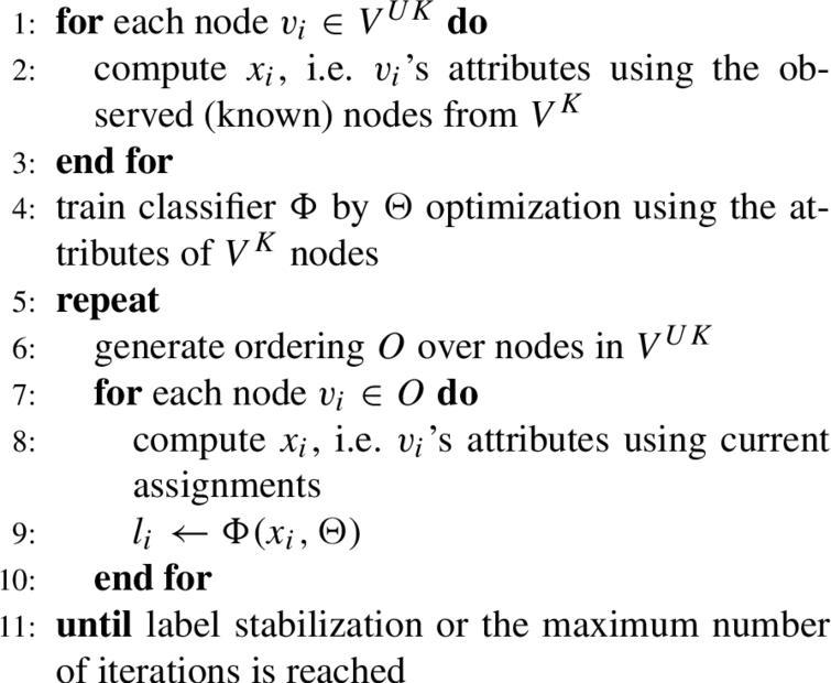 Iterative Classification Algorithm (ICA), the idea based on [30]