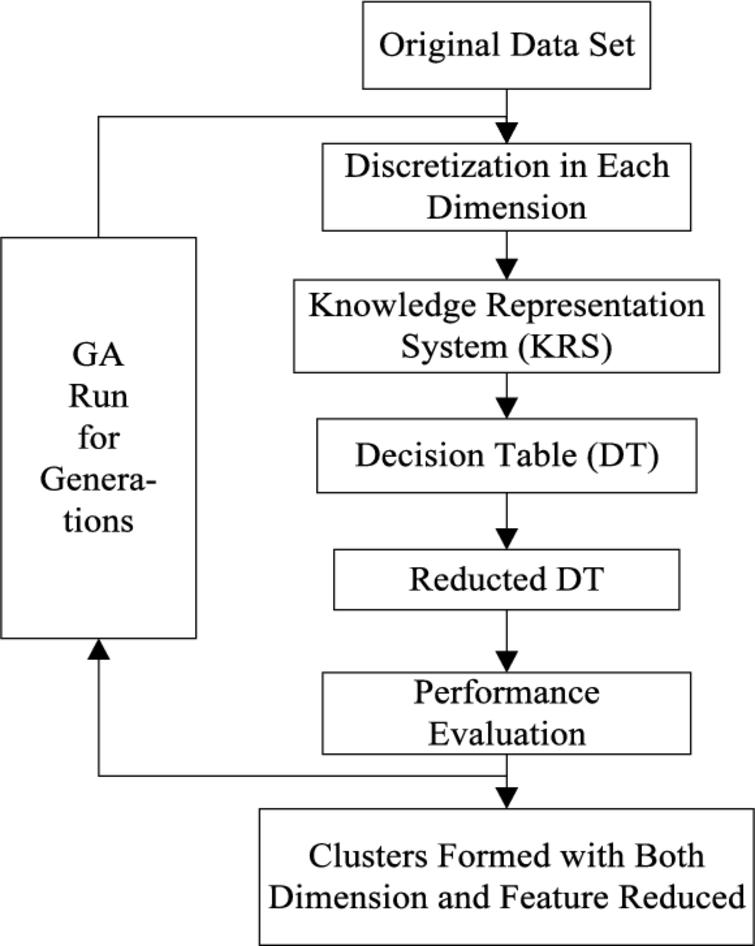 Bank failure prediction using an accurate and interpretable