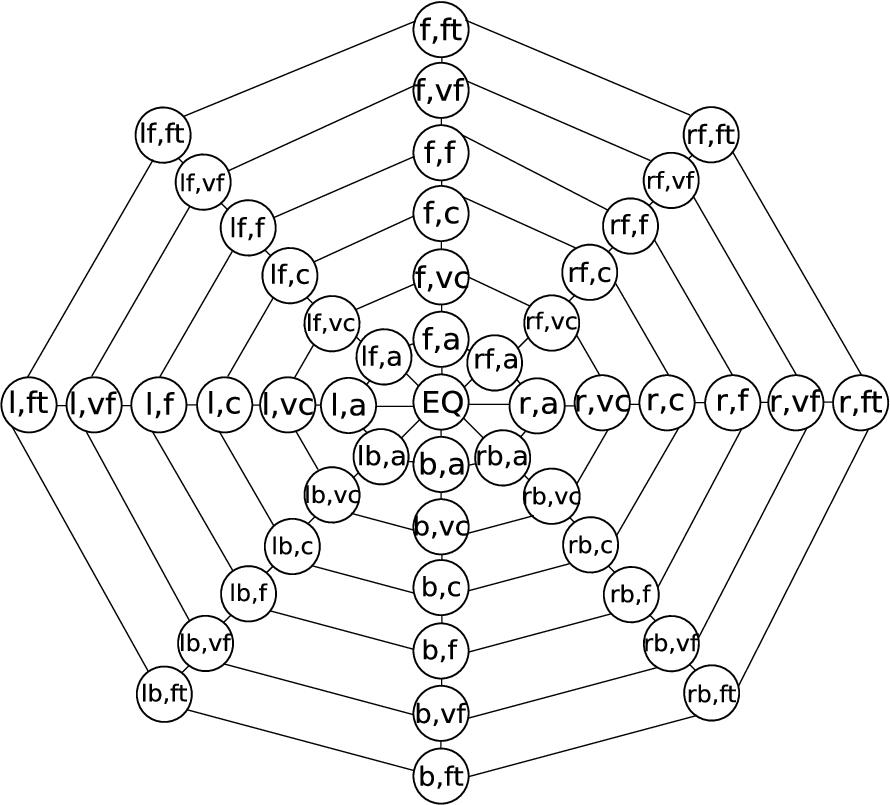 U Verse Network Setup