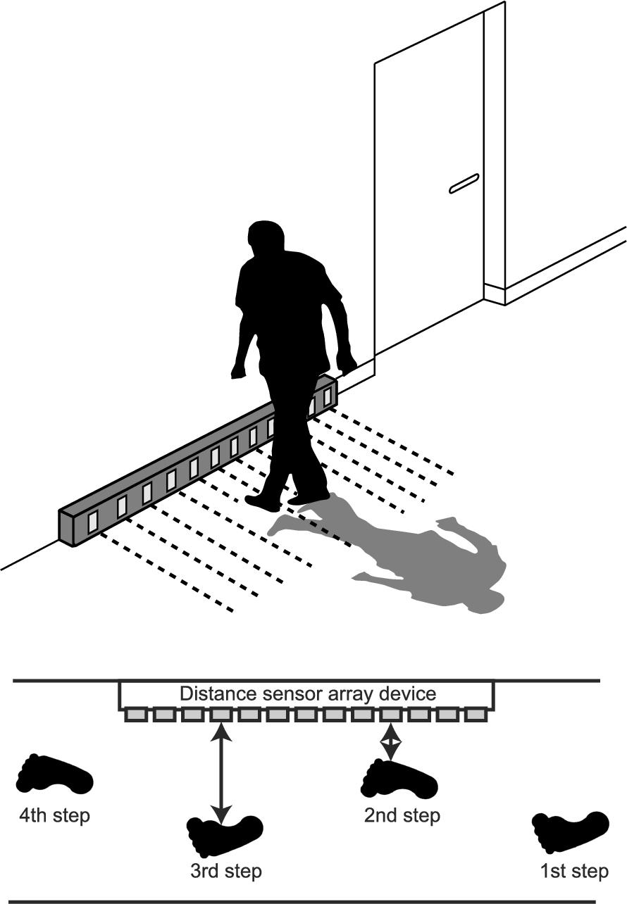 Wiring Diagram On Motion Sensor Light Wiring Diagram Moreover Heath