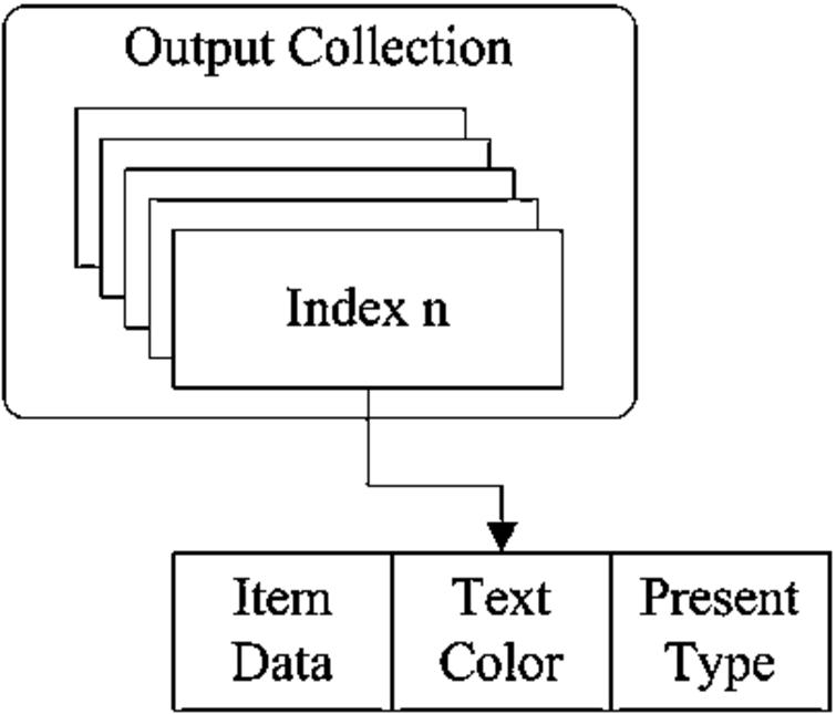 A novel context-aware augmented reality framework for