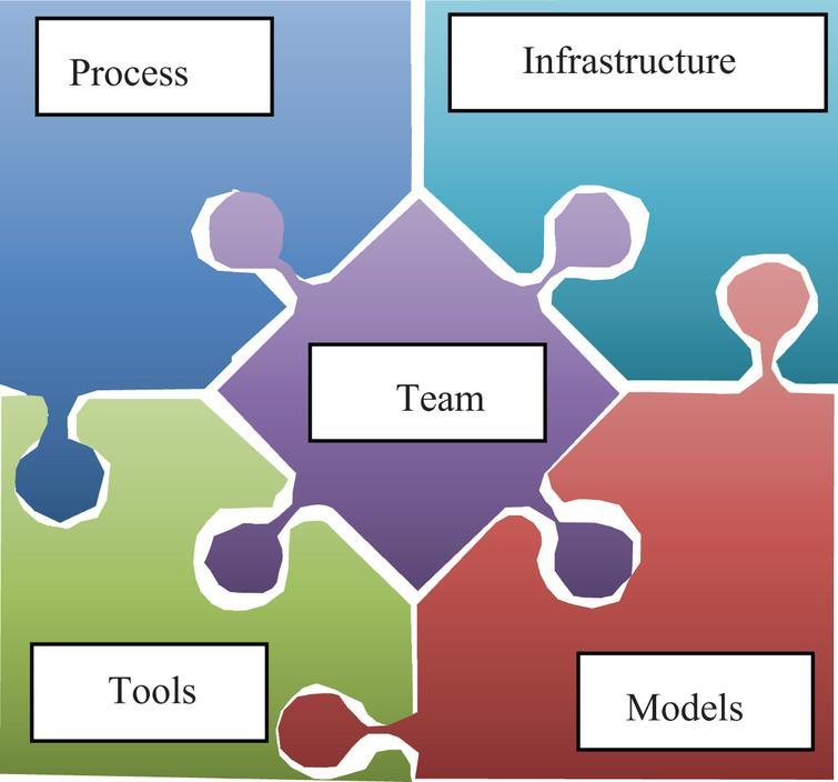 Concurrent Engineering Team : A cdf framework for aerospace engineering education ios