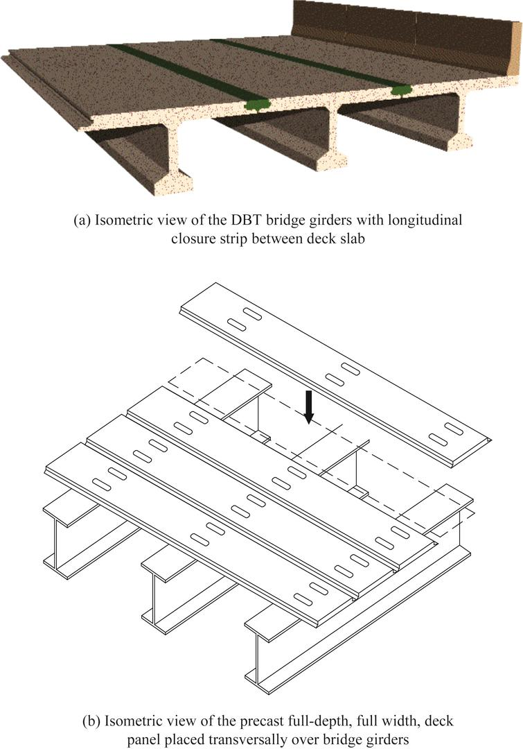Development And Study Of Deck Joints In Prefabricated Concrete Bulb This Picture Shows A Simple Schematic Beam Bridge It Is Two Commonly Used Types Bridges To Accelerate Construction