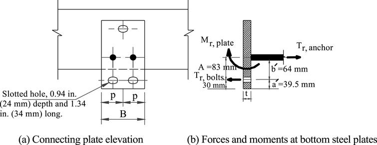 development and study of deck joints in prefabricated concrete bulb