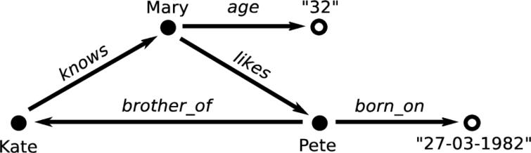 an argumentative essay example the internet