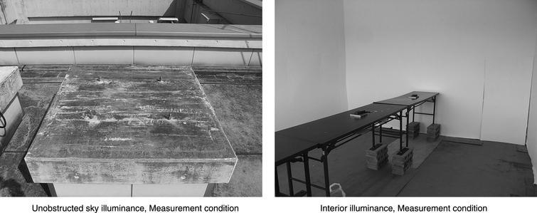 Surrounding condition of measurement locations.