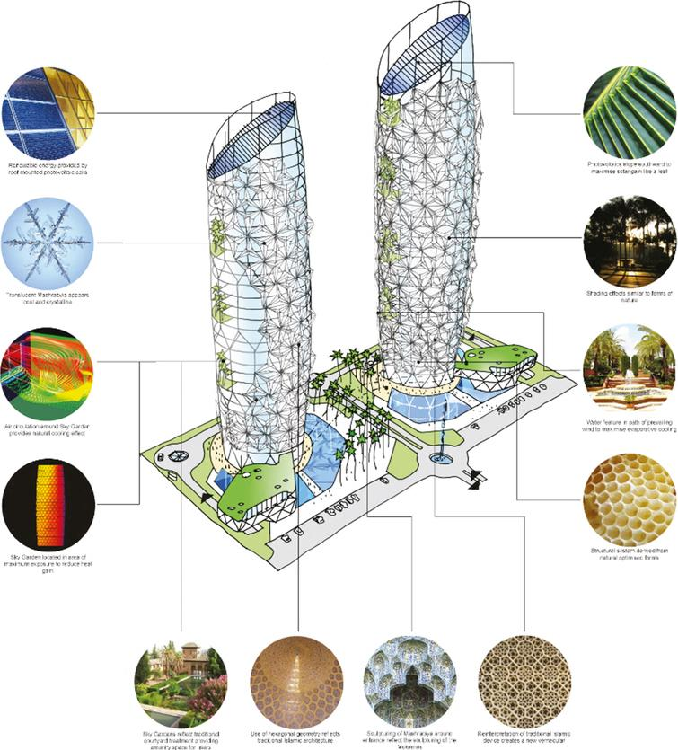 Innovations in dynamic architecture - IOS Press