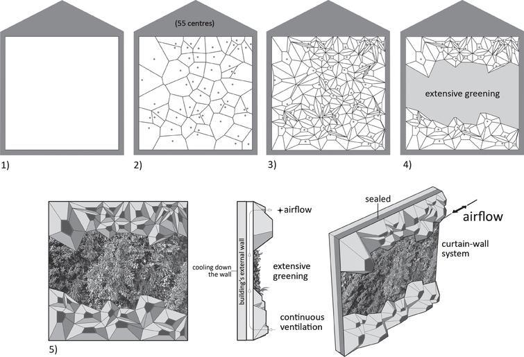 biomimetic inspired  natural ventilated fa u00e7ade  u2013 a conceptual study