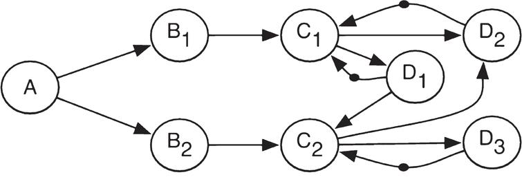 A constraint programming scheduling solver for the MPOpt