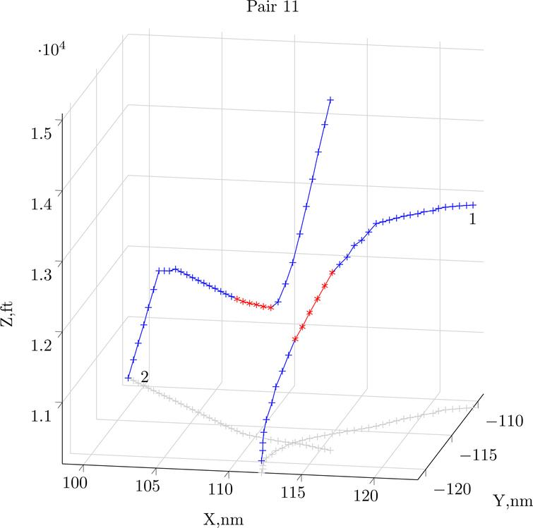 Bayesian learning of models for estimating uncertainty in