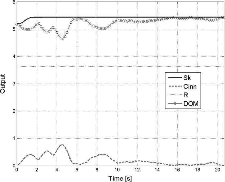 Attitude estimation using a Neuro-Fuzzy tuning based