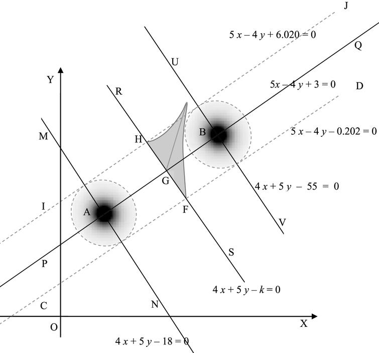 On general form of fuzzy lines and its application in