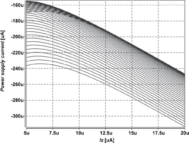 cmos implementation of a novel analog multiplier  divider
