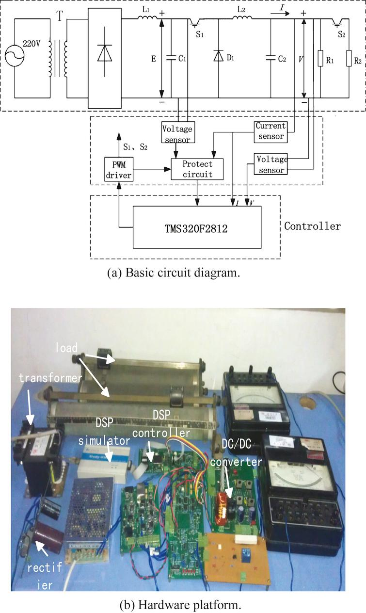 A Photovoltaic Array Simulator Based On Current Feedback Fuzzy Pid Pv Cell Wiring Diagram System