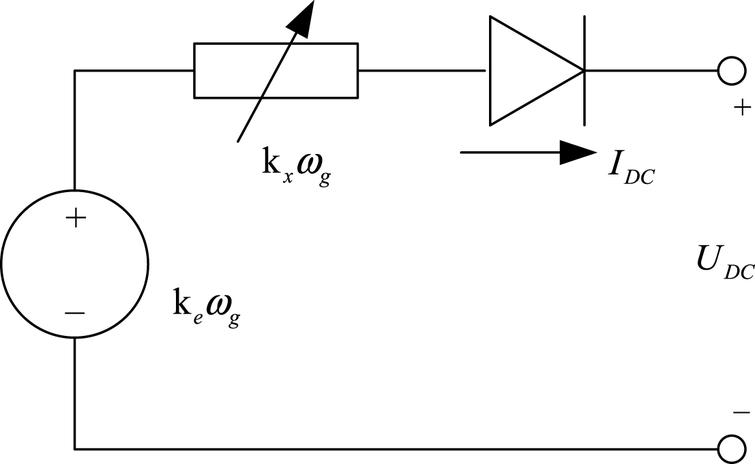 fuzzy control and wavelet transform
