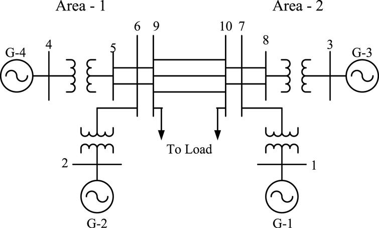 design and small signal stability enhancement of power