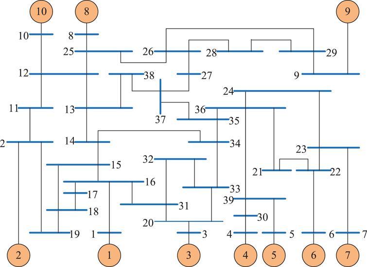 fuzzy logic power system stabilizer thesis