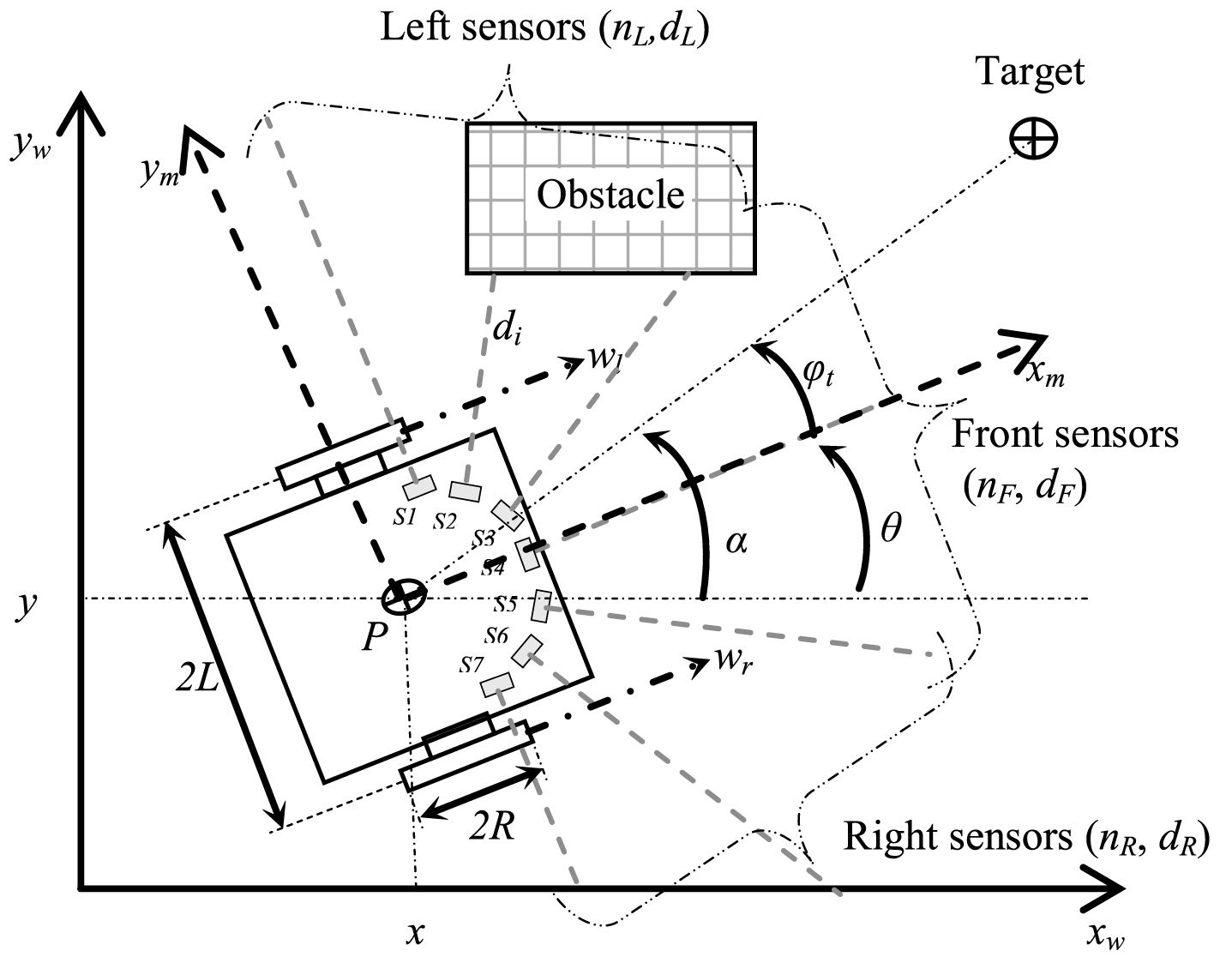 Improving Mobile Robot Navigation By Combining Fuzzy Reasoning And