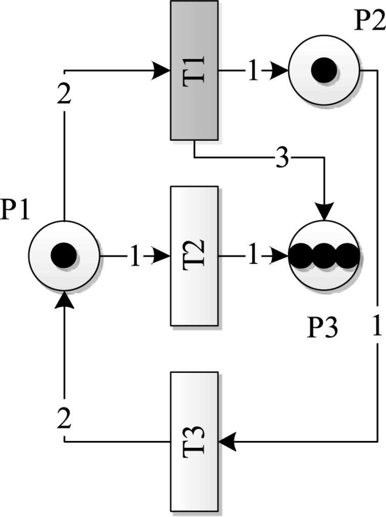 healer reinforcement for smart grid using discrete event models of flisr in distribution