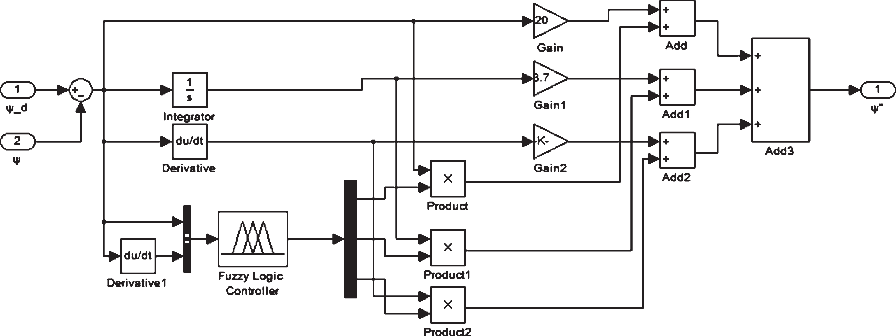 P Id Logic Diagram Electrical Wiring Diagrams Instrumentation A Pid And Fuzzy Based Method For Quadrotor Aircraft Ro System Piping