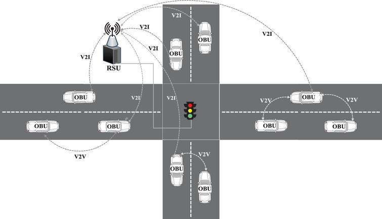 Bi-level optimization with hybrid algorithms for energy