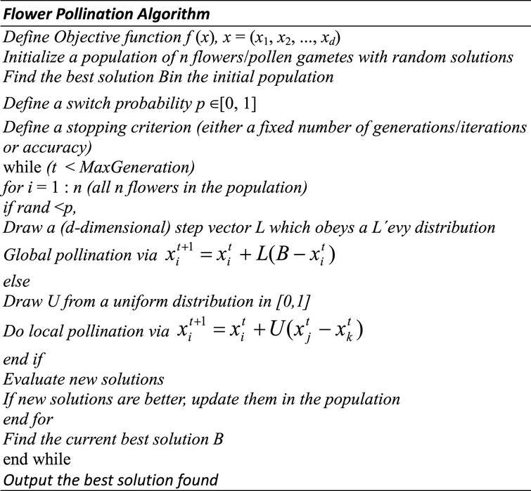 Elite opposition-flower pollination algorithm for quadratic