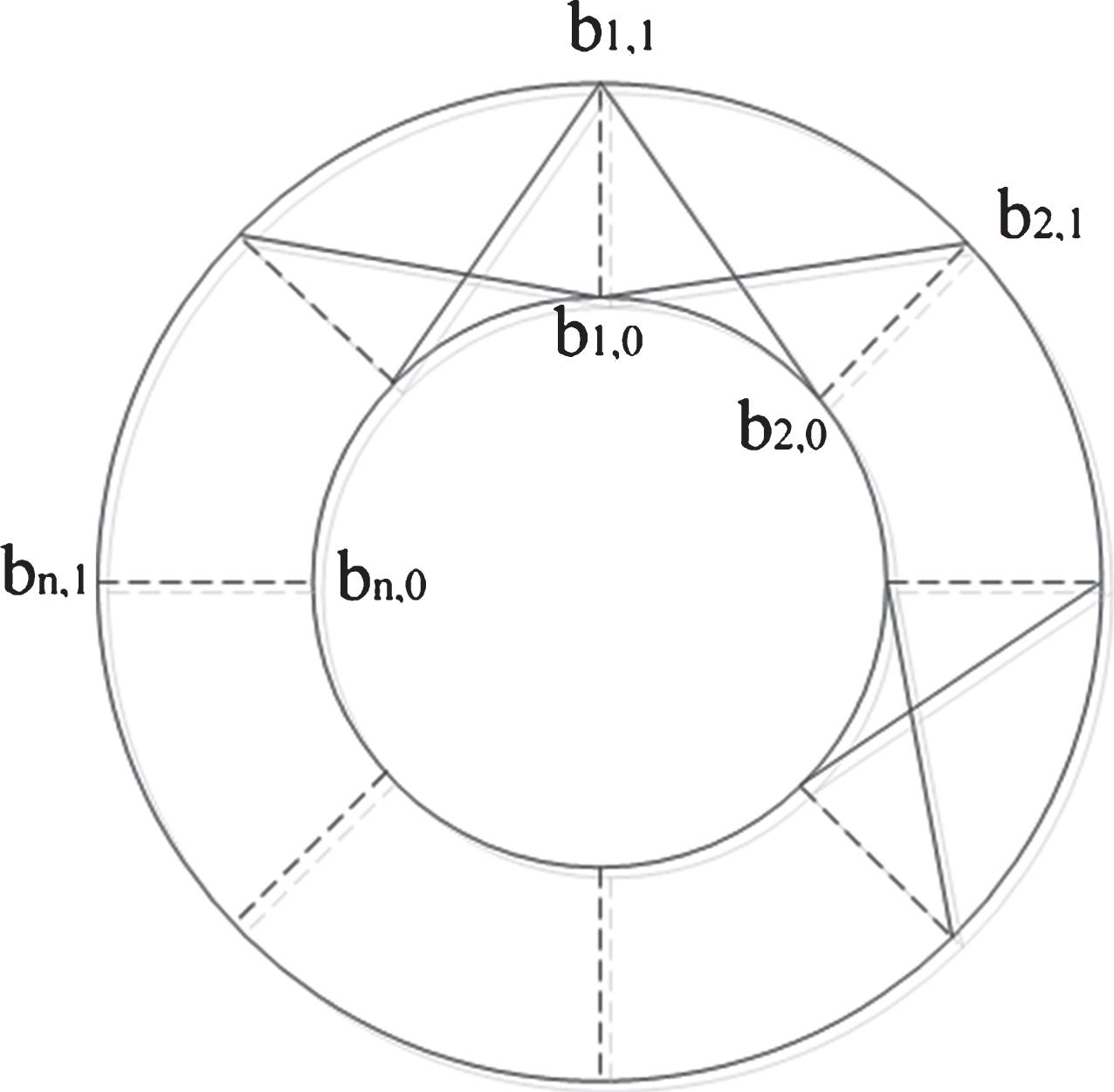 The Management Model Of Construction Plane Layout Based On Pareto