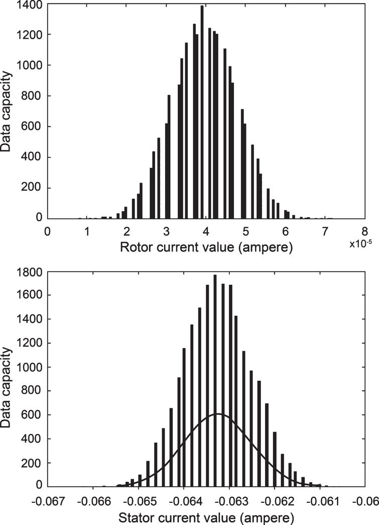 Azimuth Information Processing Optimization Method For A Fig 5 Tire Rotation Diagrams Note That Radials Should Not Be Torquer Stator Sampling Data Histograms