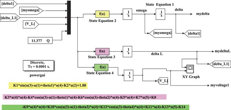 Chaos driven instability control using interval type-2 fuzzy logic