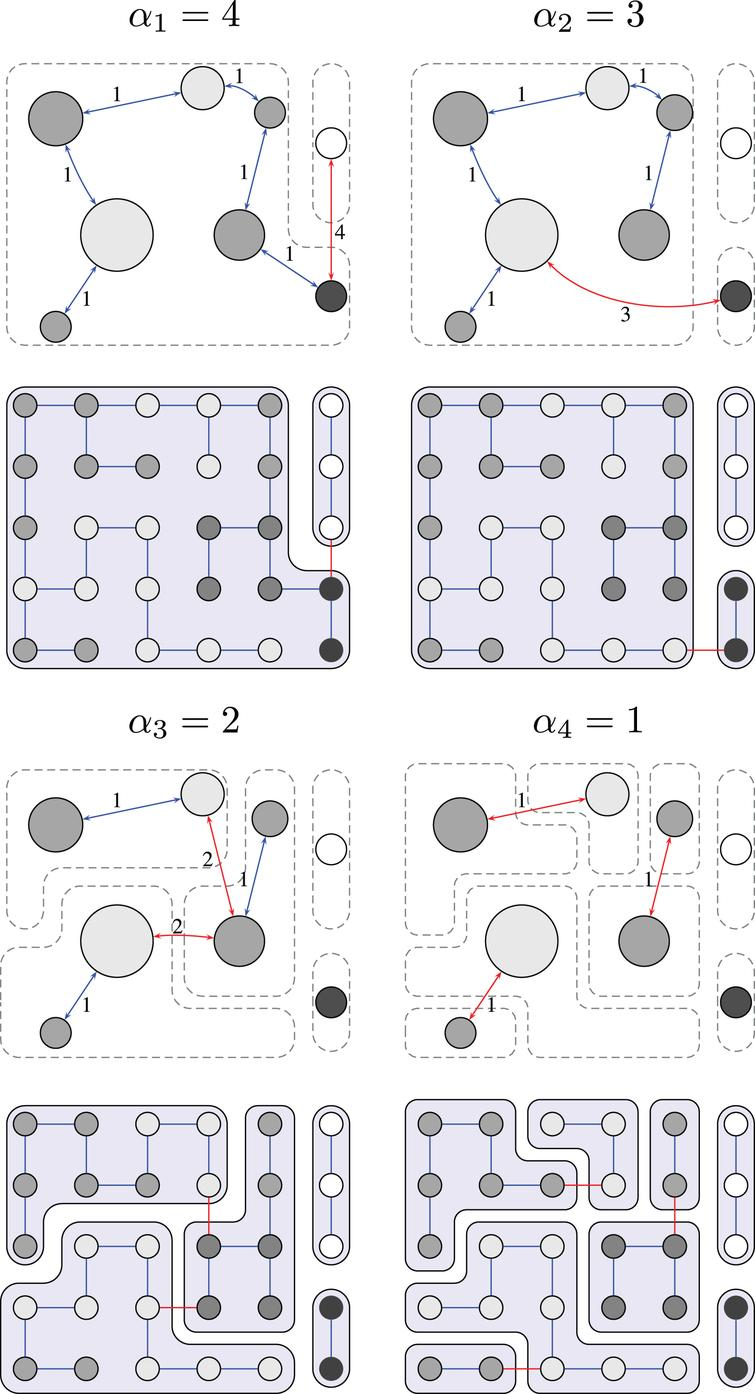 A novel edge detection algorithm based on a hierarchical