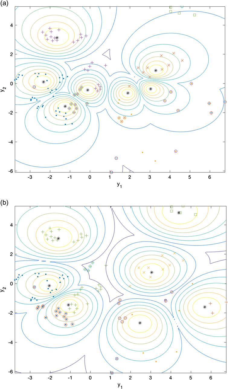 A comparison of fuzzy clustering algorithms for bearing