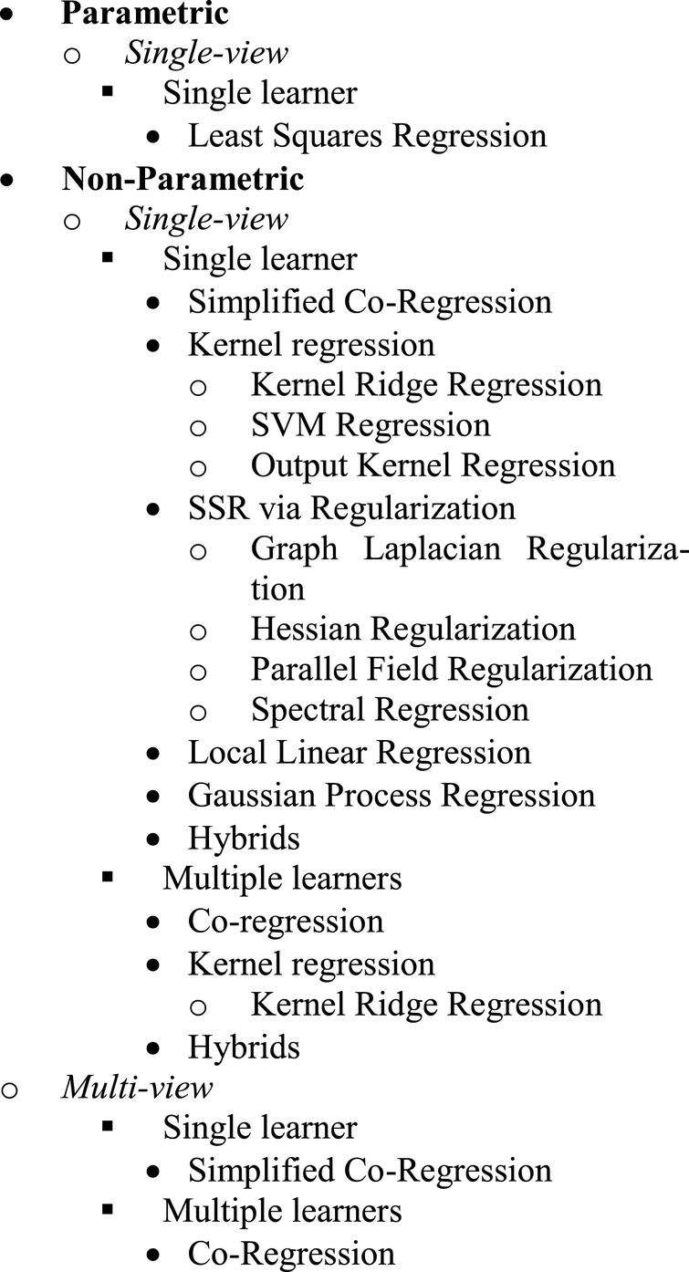 Semi-supervised regression: A recent review - IOS Press