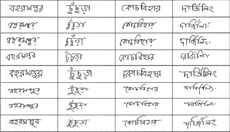 Handwritten Bangla word recognition using negative