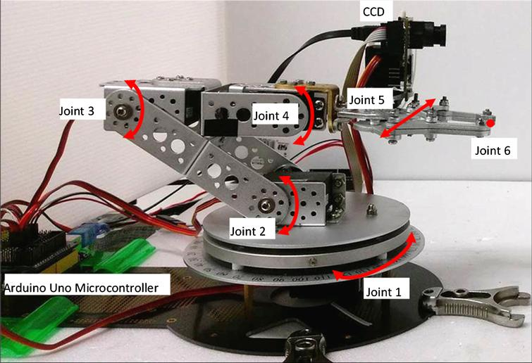 Dynamic proportional-fuzzy grip control for robot arm by two