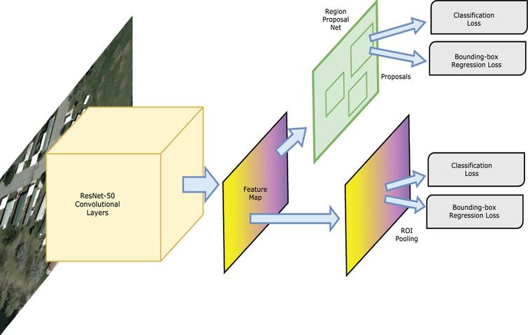 Deep rectified system for high-speed tracking in images - IOS Press