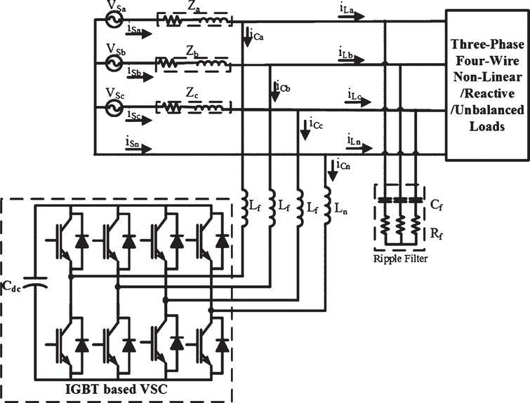 Three-phase amplitude adaptive notch filter control design