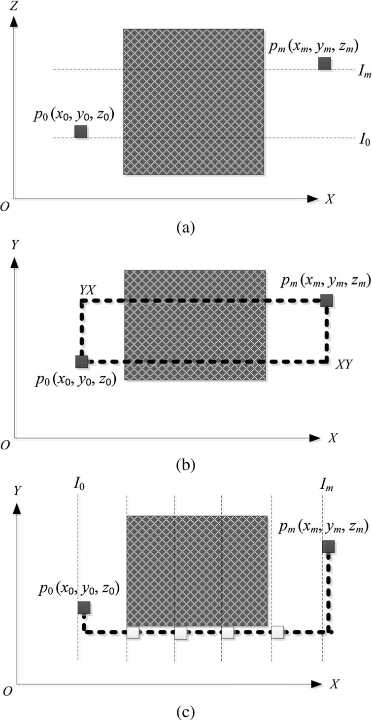 A particle swarm optimization based approach for ship pipe