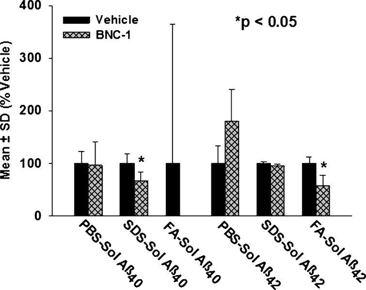 Psp1 Protein Diet Conciergegala