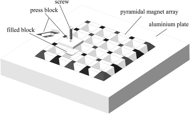 Modeling and analysis of Halbach magnet array with pyramidal