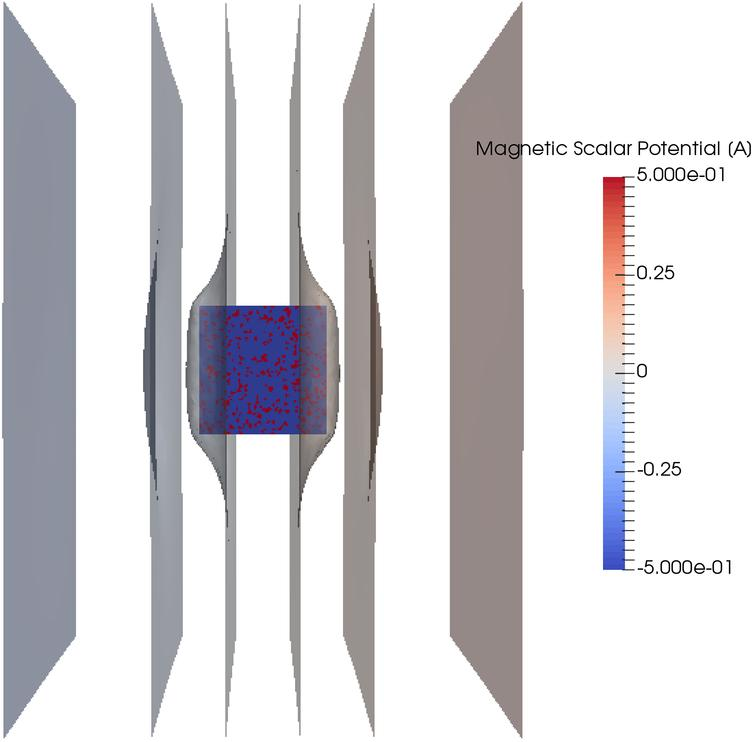 Effective permeability estimation of a composite magnetic