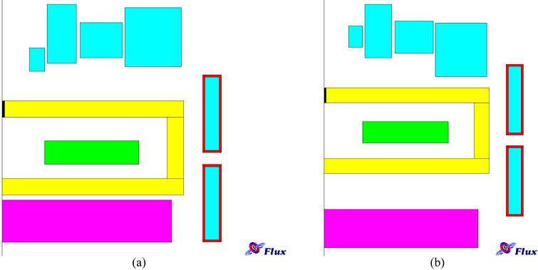 SELF-adaptive Migration-NSGA algorithm: An application in