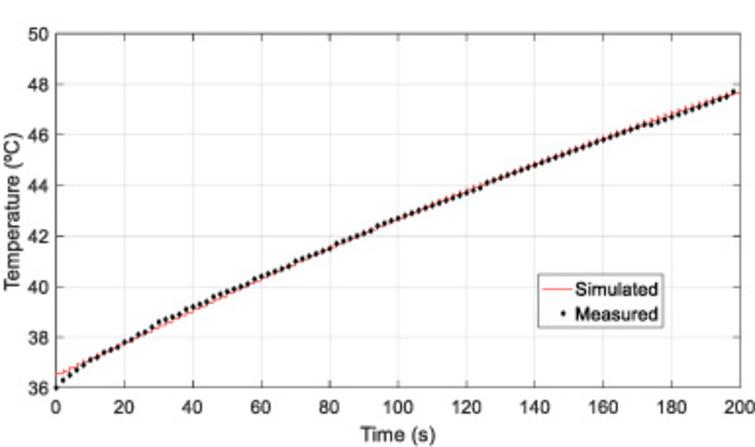 Electro-thermal modeling of irreversible electroporation