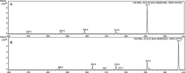 Ascorbic acid-catalyzed degradation of cyanidin-3- O-β