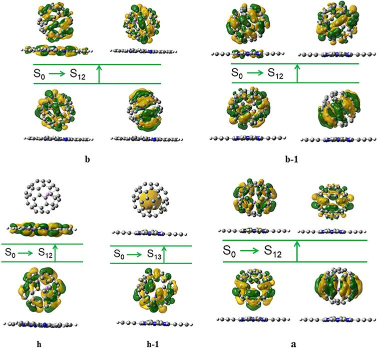 Nonlinear optical properties of donor-acceptor dyads formed