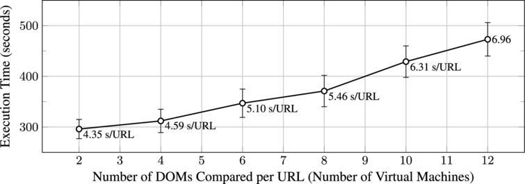 Prometheus: Analyzing WebInject-based information stealers