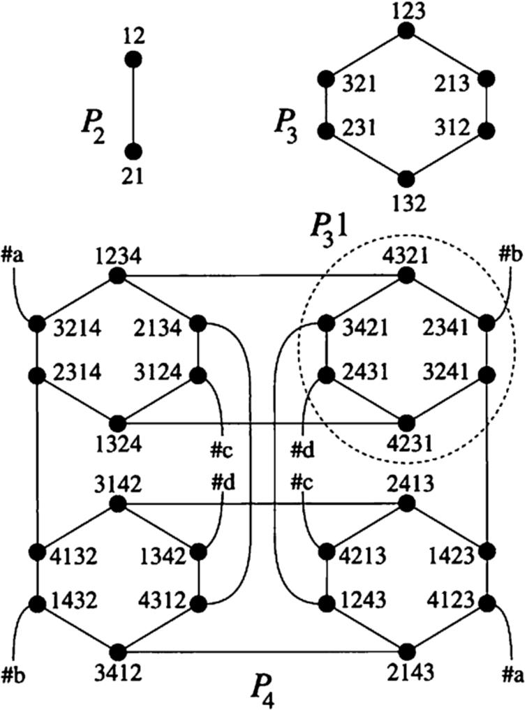 A scalable and hierarchical P2P architecture based on