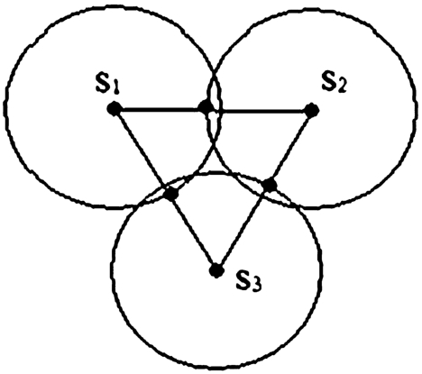 Computational Geometry Based Coverage Hole Detection And Hole Area