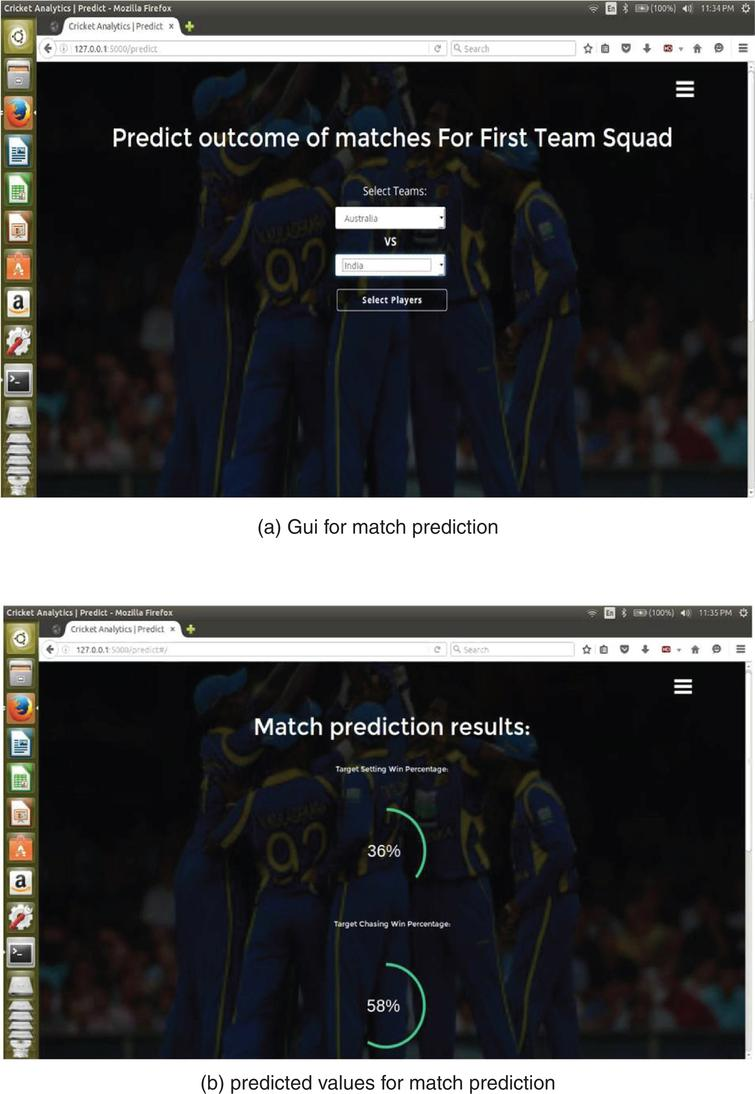 A team recommendation system and outcome prediction for the